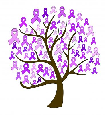 Branching out on breast cancer