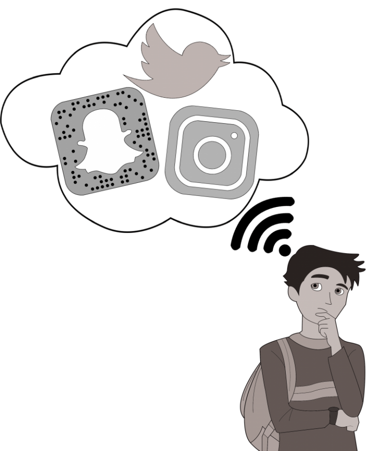 Popular+social+media+apps+such+as+Twitter%2C+Snapchat+and+Instagram+are+blocked+on+the+RJUHSD+server.