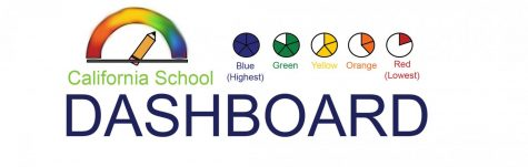 RJUHSD considers change in light of California's new school rating system