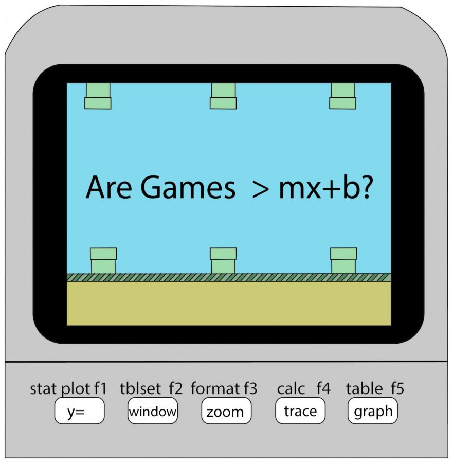 Programs+for+graphing+calculators+can+be+found+online.