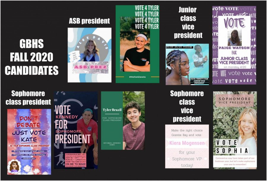 Candidates seek office in 2020-21 GBHS election