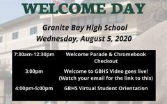New students at GBHS were not given the same opportunities to grow a sense of belonging within the school in-person this year as traditional welcoming events became virtual.